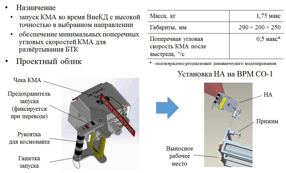 Пусковое устройство для запуска наноспутника космонавтов с МКС