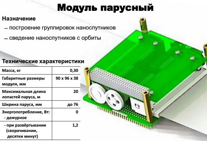 Характеристики парусного модуля